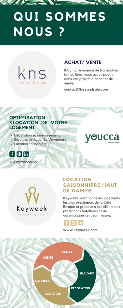 infographie KW, KNS, YC
